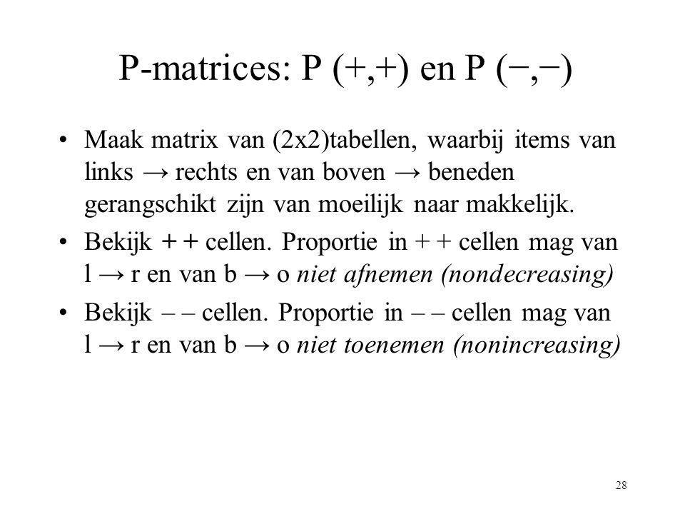 P-matrices: P (+,+) en P (−,−)