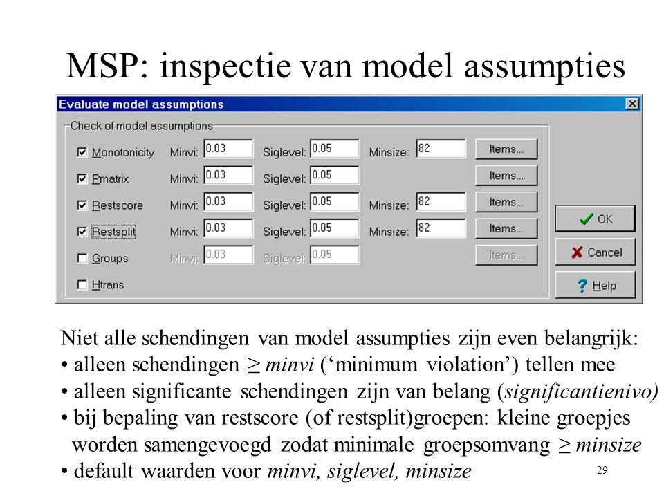 MSP: inspectie van model assumpties