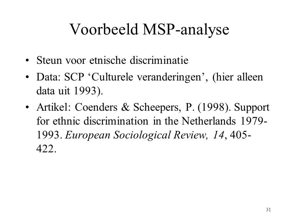 Voorbeeld MSP-analyse
