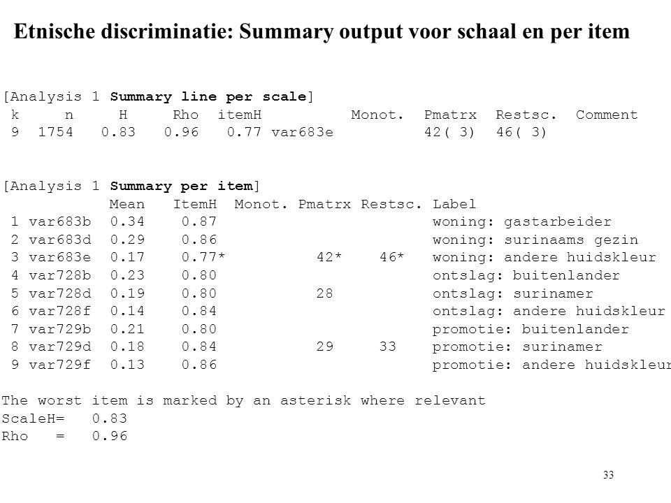 Etnische discriminatie: Summary output voor schaal en per item