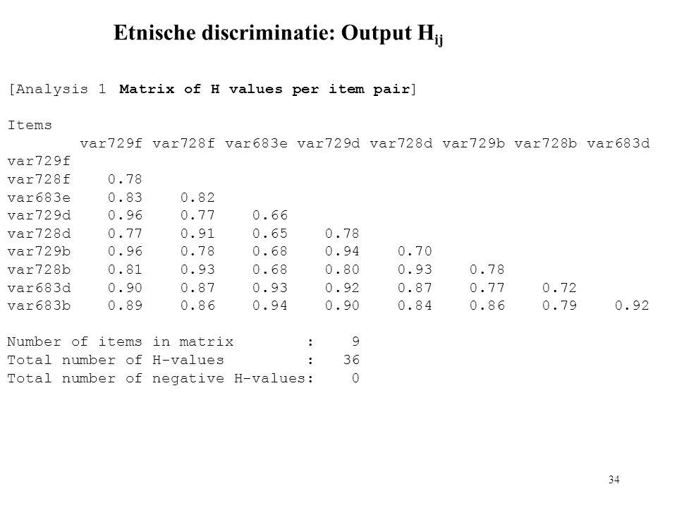 Etnische discriminatie: Output Hij