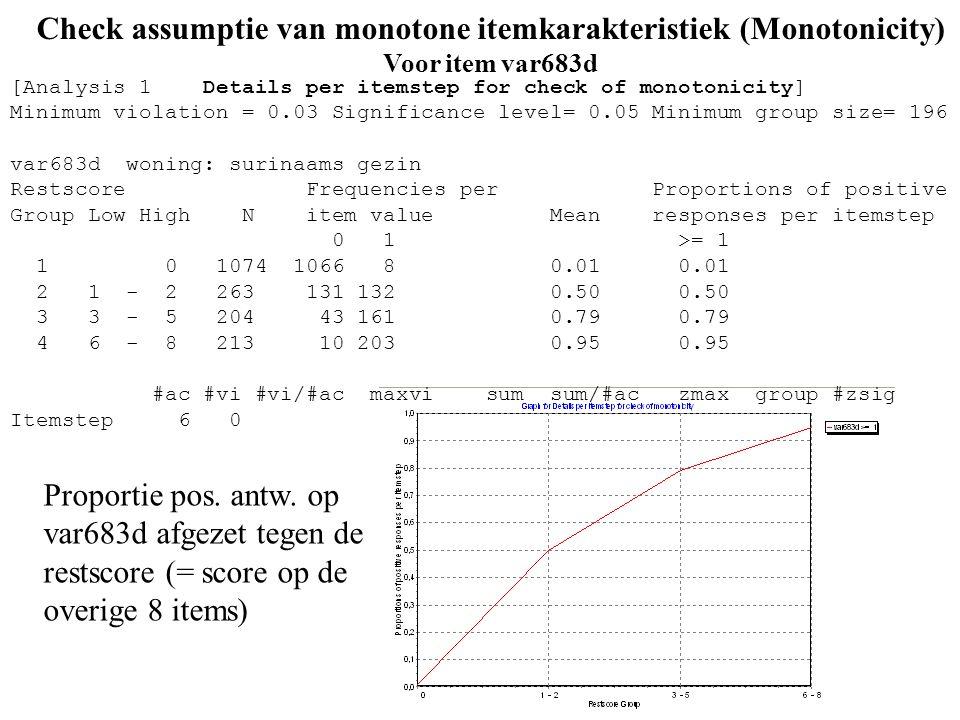 Check assumptie van monotone itemkarakteristiek (Monotonicity)