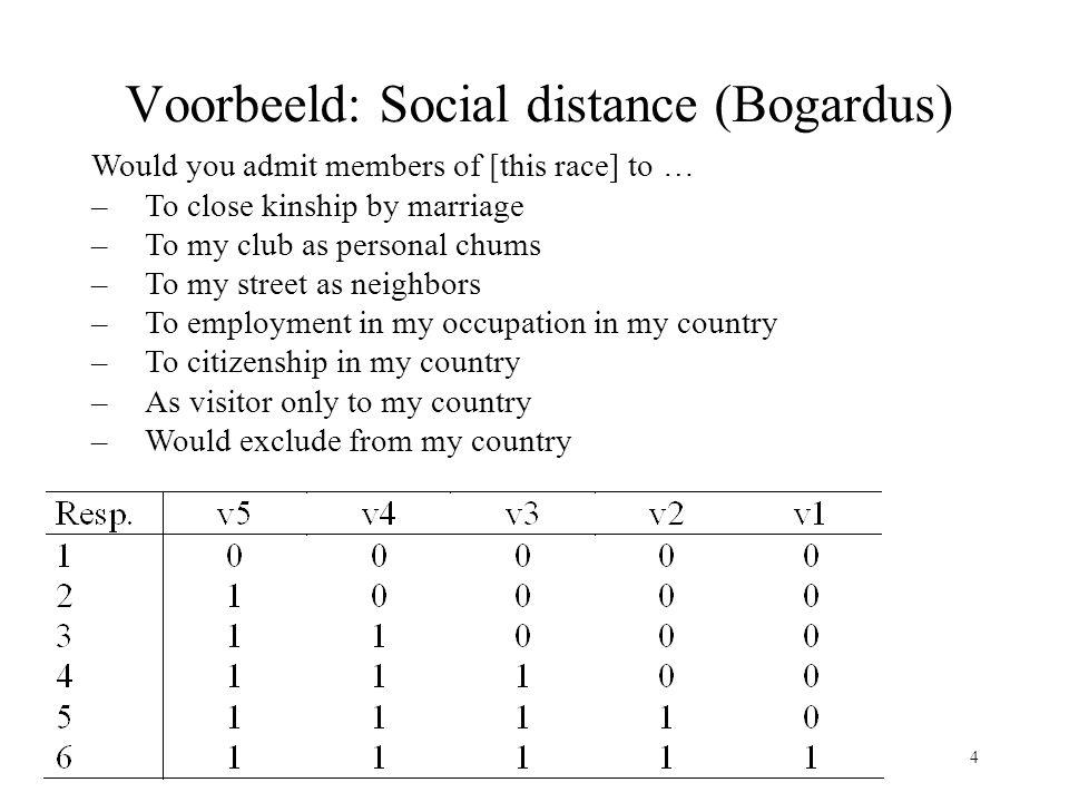Voorbeeld: Social distance (Bogardus)