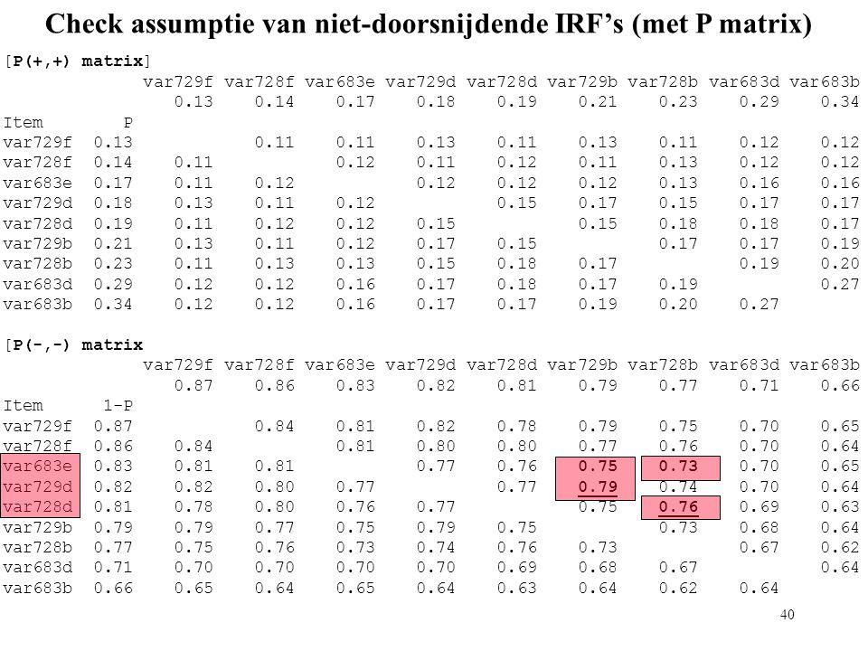 Check assumptie van niet-doorsnijdende IRF's (met P matrix)