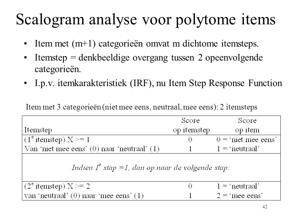 Scalogram analyse voor polytome items