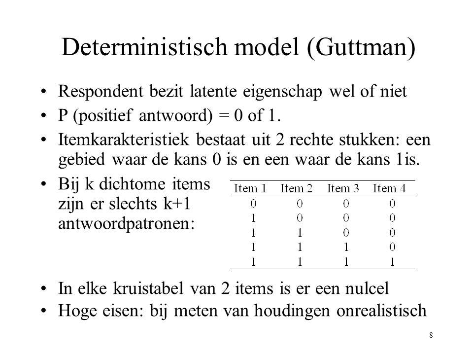 Deterministisch model (Guttman)