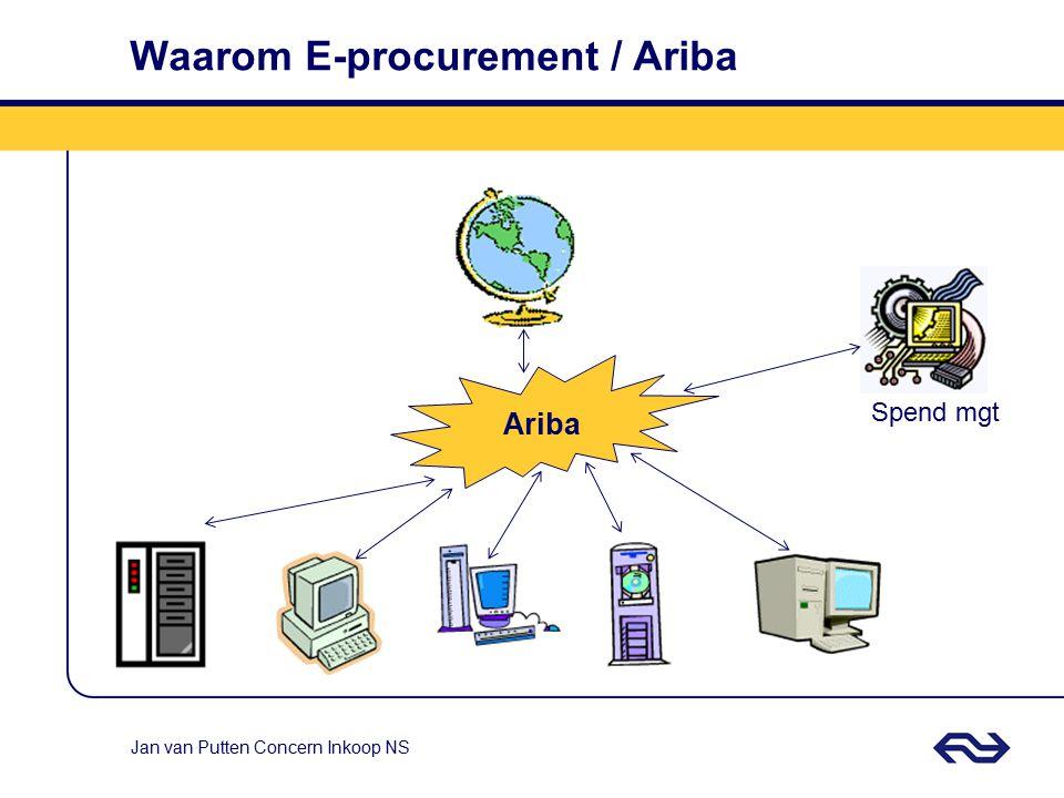 Waarom E-procurement / Ariba