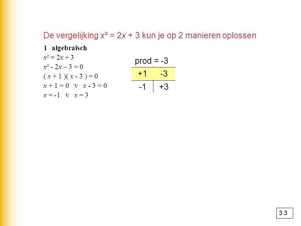 De vergelijking x² = 2x + 3 kun je op 2 manieren oplossen