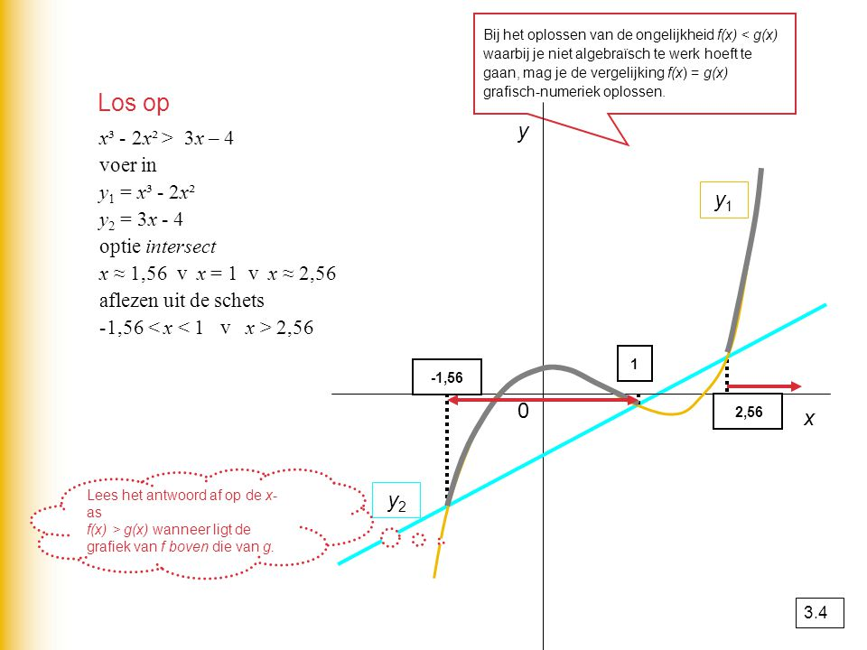 Los op y y1 x y2 x³ - 2x² > 3x – 4 voer in y1 = x³ - 2x²