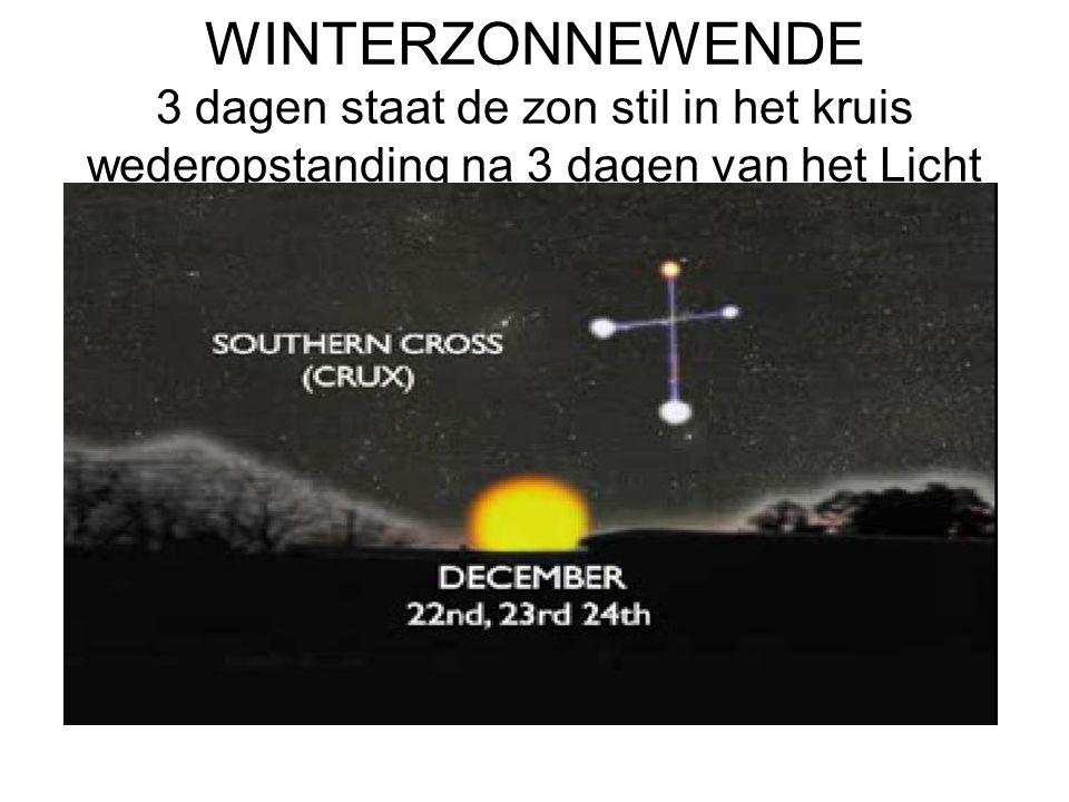 WINTERZONNEWENDE 3 dagen staat de zon stil in het kruis wederopstanding na 3 dagen van het Licht