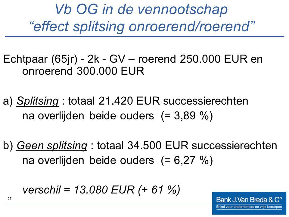 Vb OG in de vennootschap effect splitsing onroerend/roerend