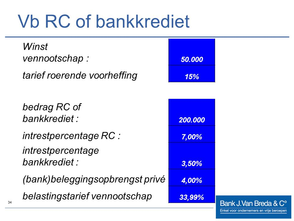 Vb RC of bankkrediet Winst vennootschap : tarief roerende voorheffing