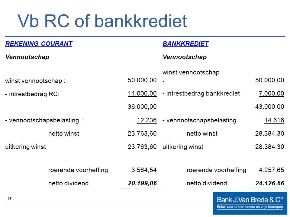 Vb RC of bankkrediet REKENING COURANT BANKKREDIET Vennootschap