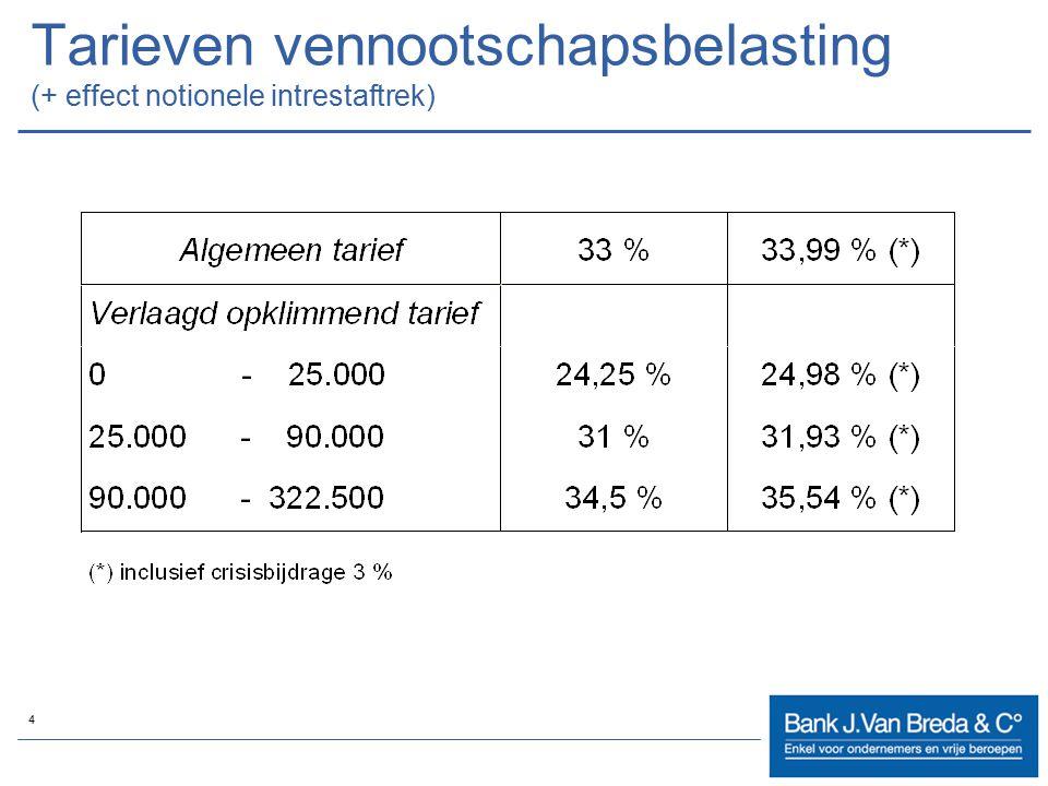 Tarieven vennootschapsbelasting (+ effect notionele intrestaftrek)
