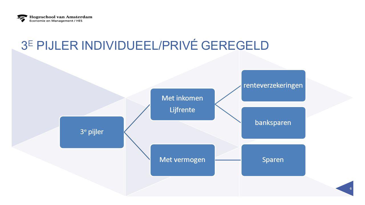 3e pijler individueel/privé geregeld