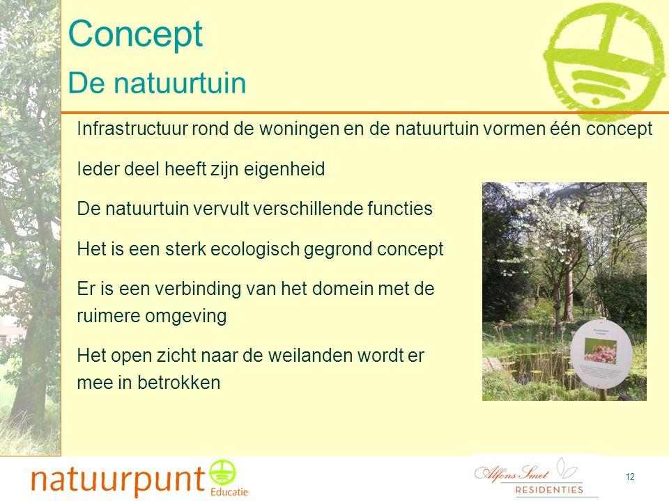 Concept De natuurtuin. Infrastructuur rond de woningen en de natuurtuin vormen één concept. Ieder deel heeft zijn eigenheid.