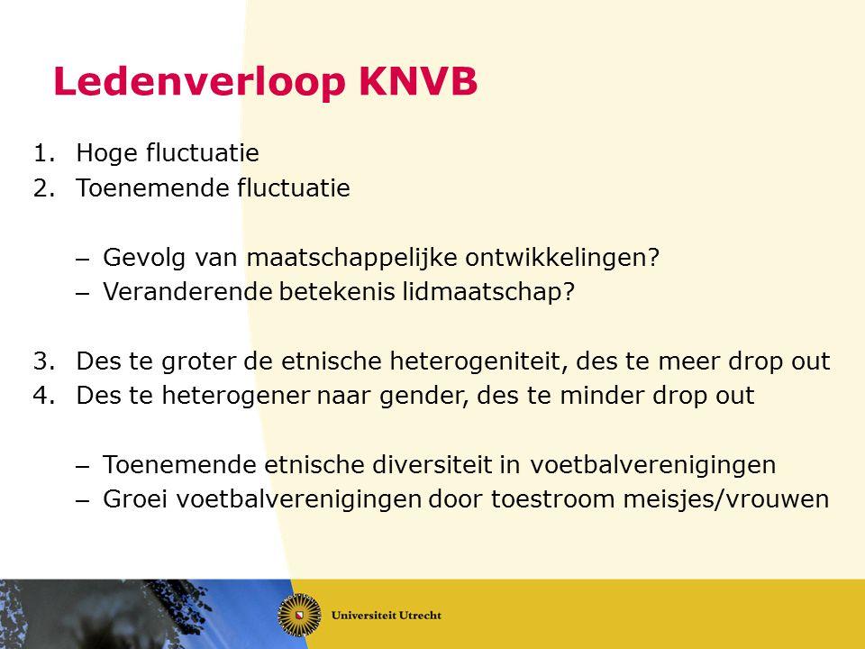 Ledenverloop KNVB Hoge fluctuatie Toenemende fluctuatie