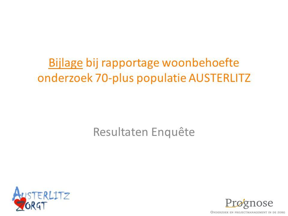 Bijlage bij rapportage woonbehoefte onderzoek 70-plus populatie AUSTERLITZ