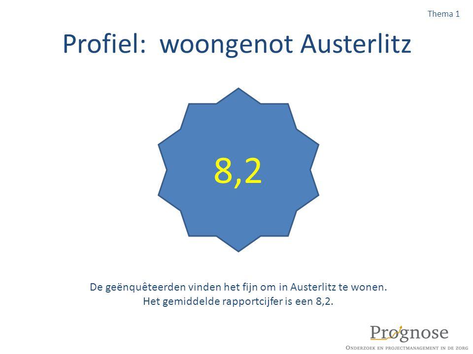 Profiel: woongenot Austerlitz
