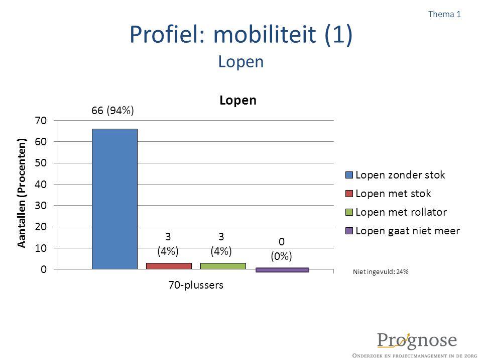 Profiel: mobiliteit (1) Lopen