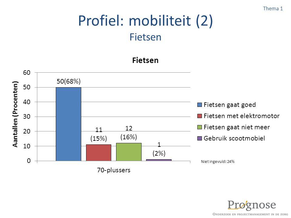 Profiel: mobiliteit (2) Fietsen