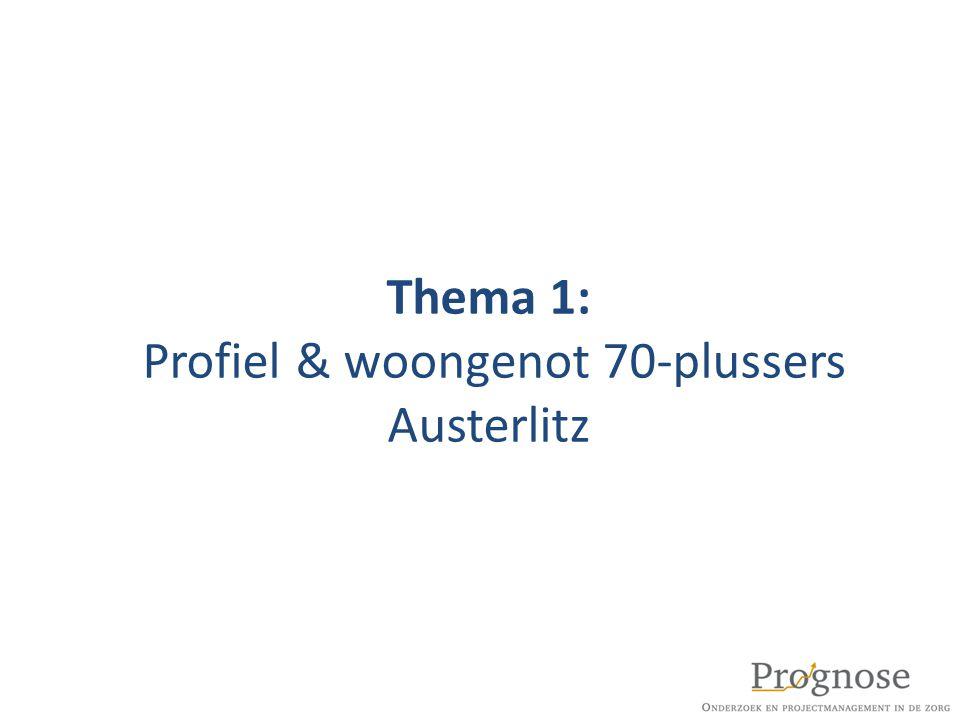 Thema 1: Profiel & woongenot 70-plussers Austerlitz