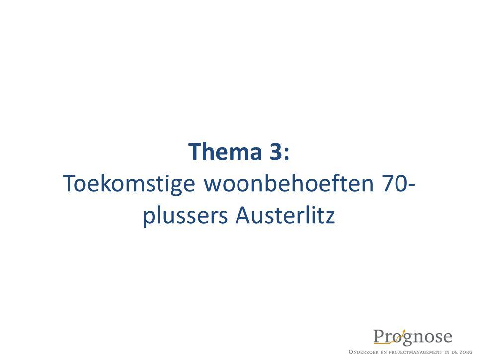 Thema 3: Toekomstige woonbehoeften 70-plussers Austerlitz