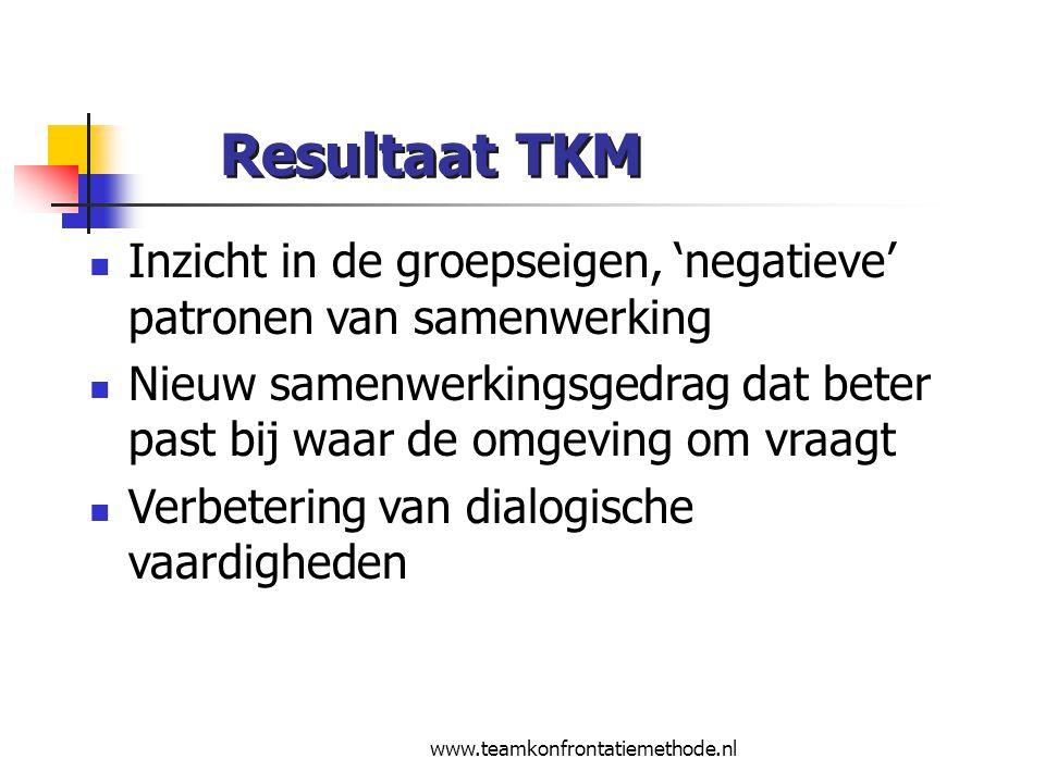 Resultaat TKM Inzicht in de groepseigen, 'negatieve' patronen van samenwerking.