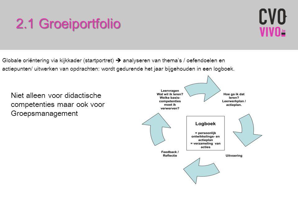 2.1 Groeiportfolio