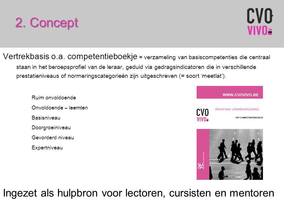 2. Concept Ingezet als hulpbron voor lectoren, cursisten en mentoren