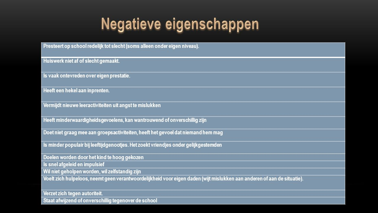Negatieve eigenschappen