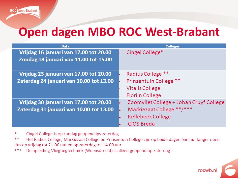 Open dagen MBO ROC West-Brabant