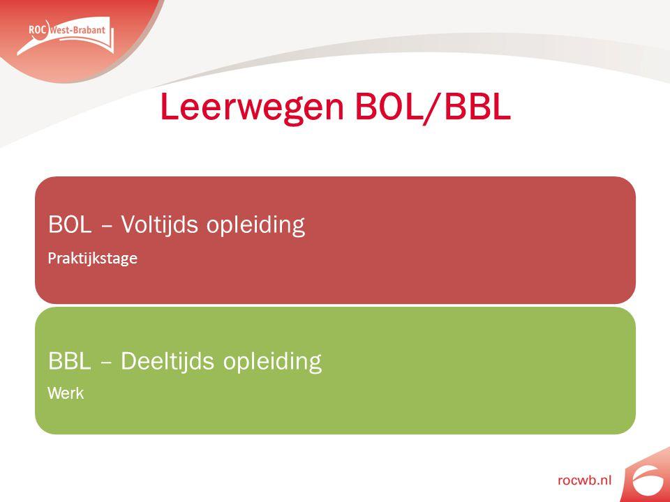 Leerwegen BOL/BBL BOL – Voltijds opleiding BBL – Deeltijds opleiding