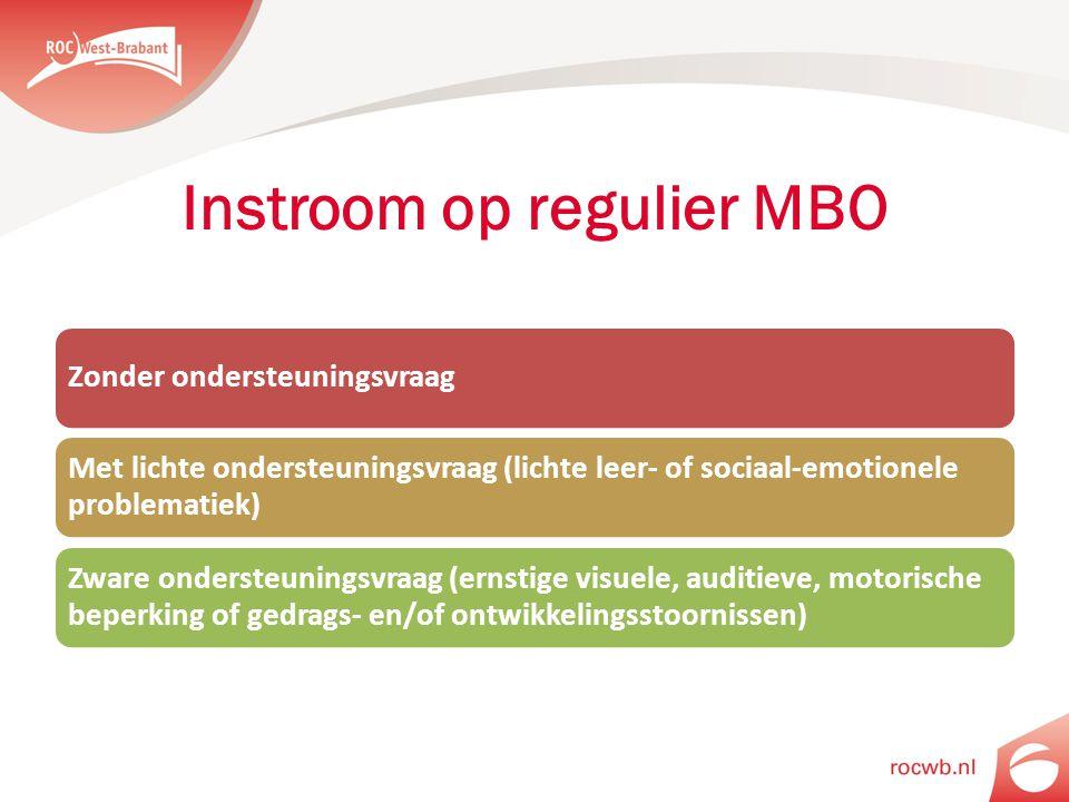 Instroom op regulier MBO