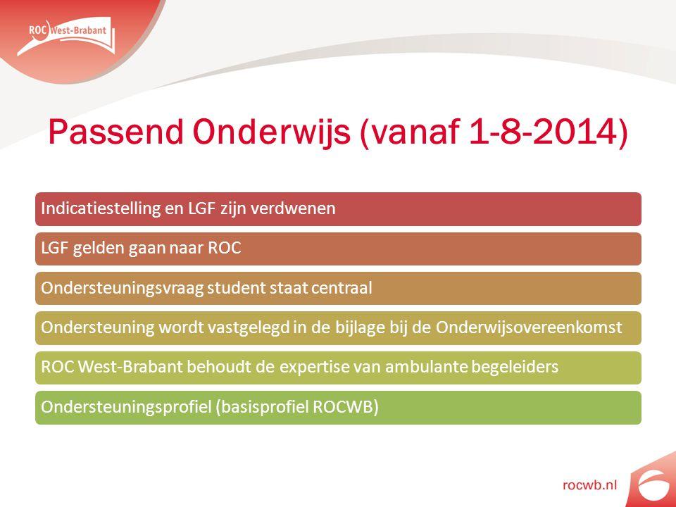 Passend Onderwijs (vanaf 1-8-2014)