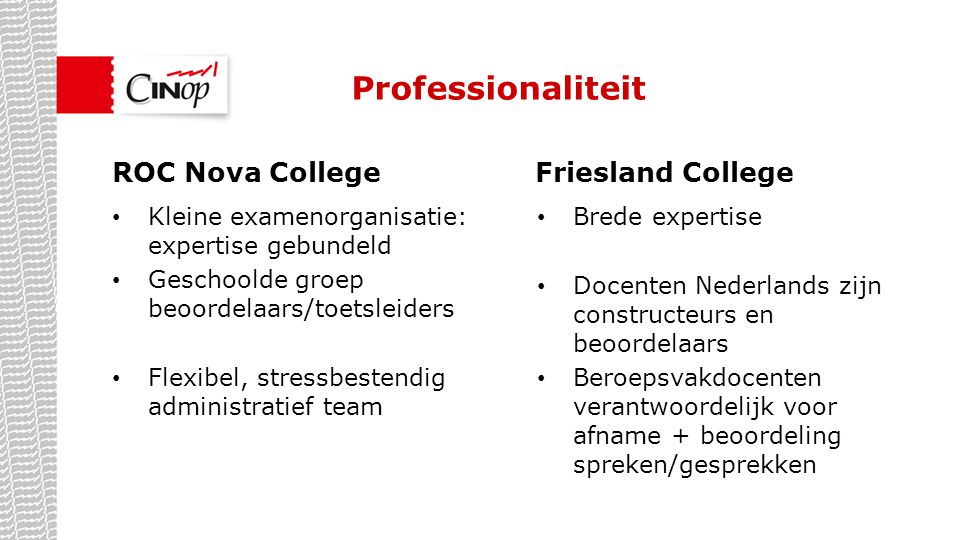 Professionaliteit ROC Nova College Friesland College
