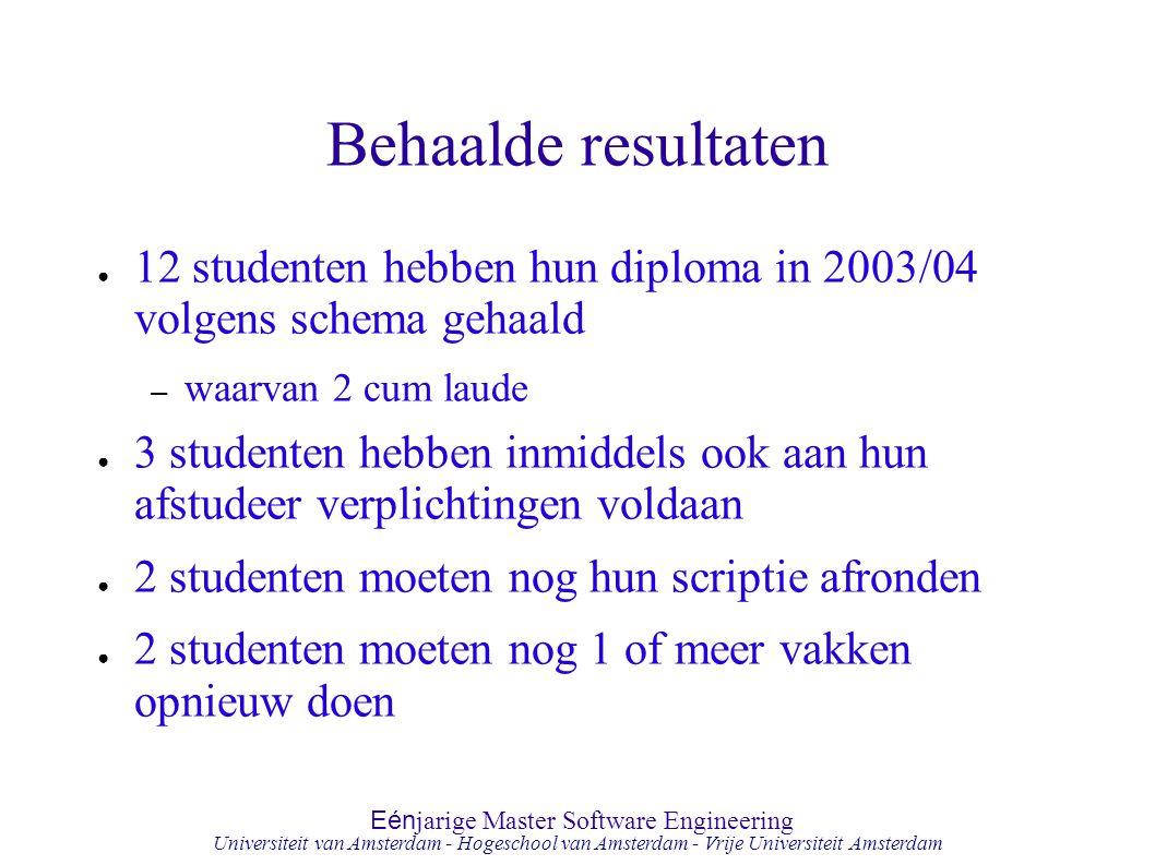 Behaalde resultaten 12 studenten hebben hun diploma in 2003/04 volgens schema gehaald. waarvan 2 cum laude.