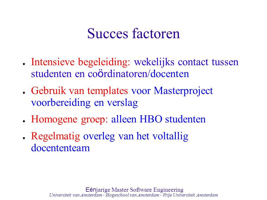 Succes factoren Intensieve begeleiding: wekelijks contact tussen studenten en coördinatoren/docenten.