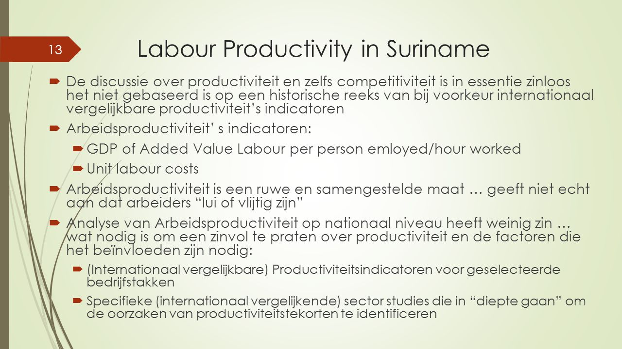 Labour Productivity in Suriname
