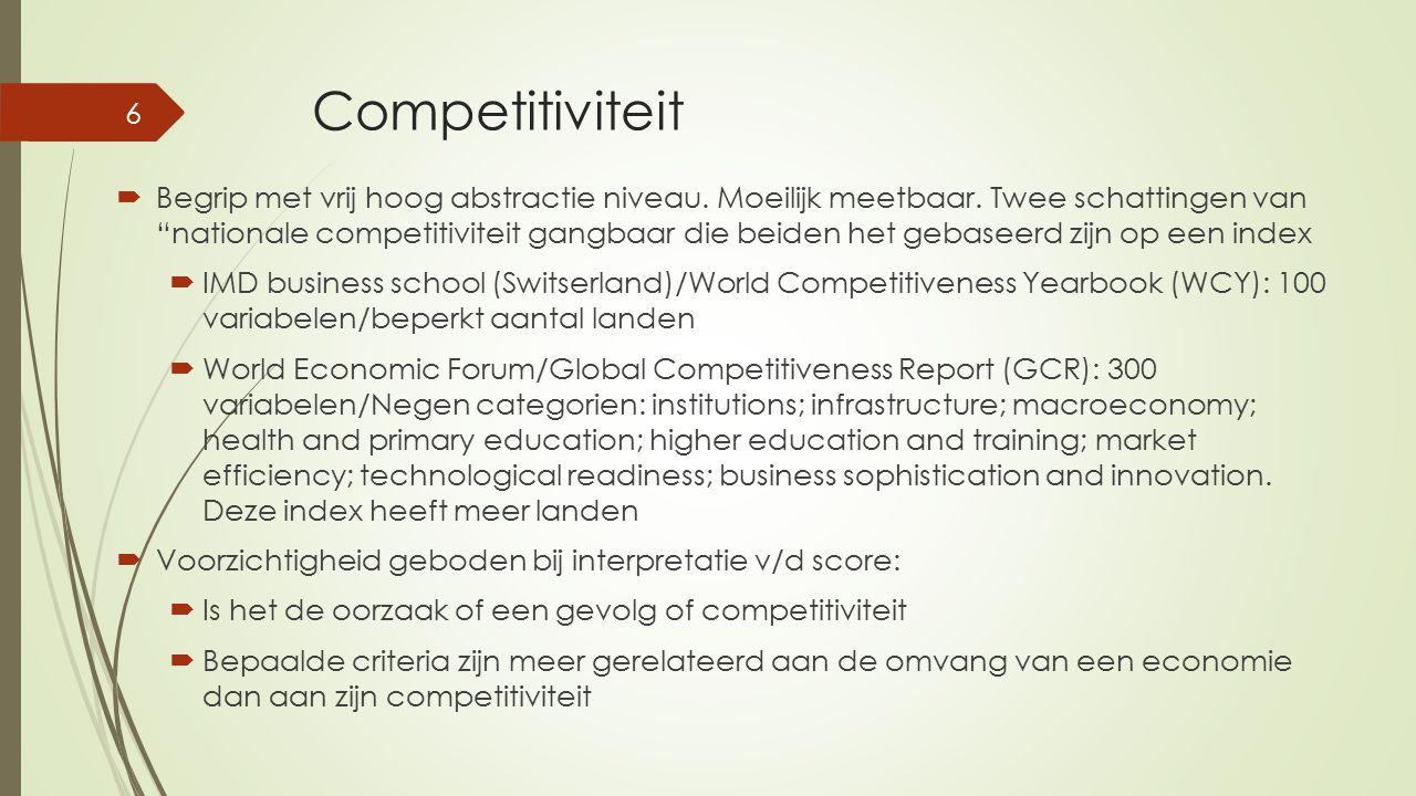 Competitiviteit