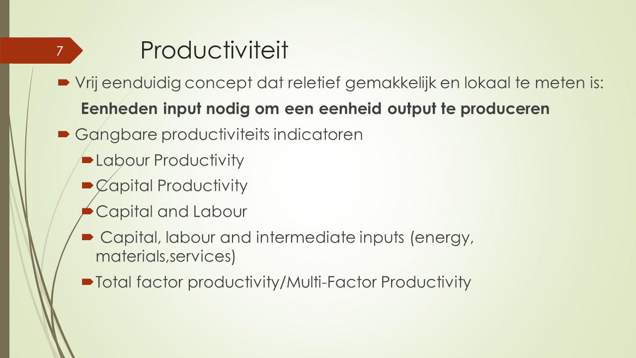 Productiviteit Vrij eenduidig concept dat reletief gemakkelijk en lokaal te meten is: Eenheden input nodig om een eenheid output te produceren.