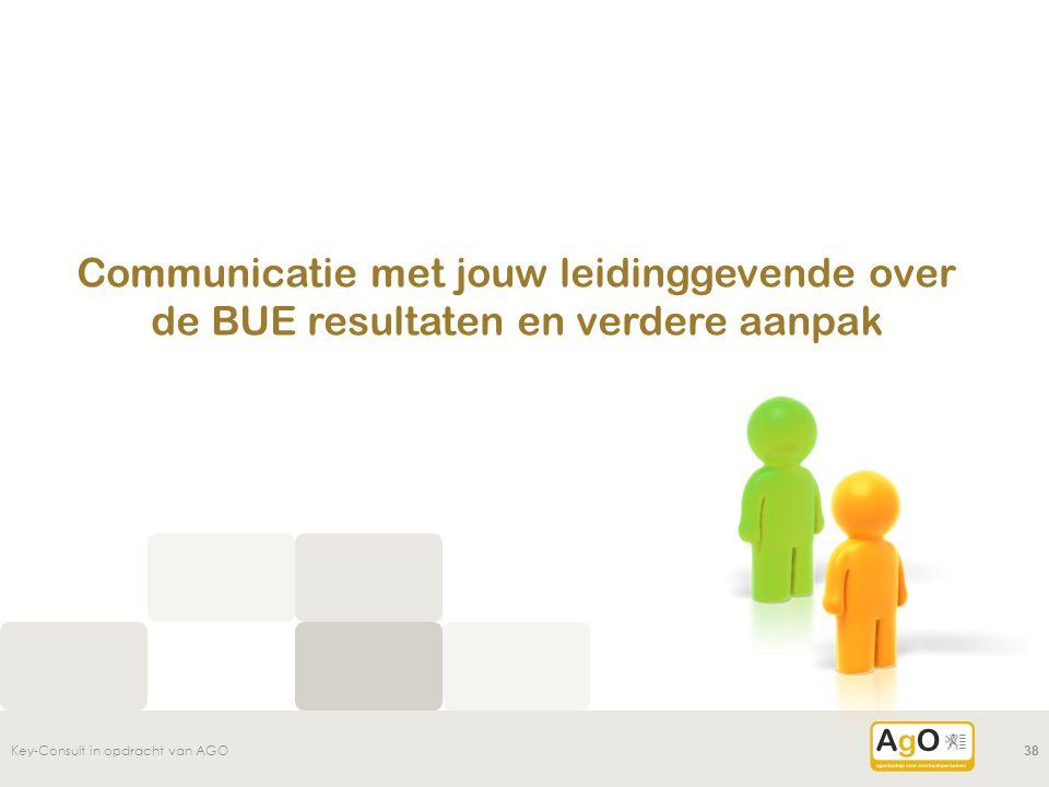 Communicatie met jouw leidinggevende over de BUE resultaten en verdere aanpak