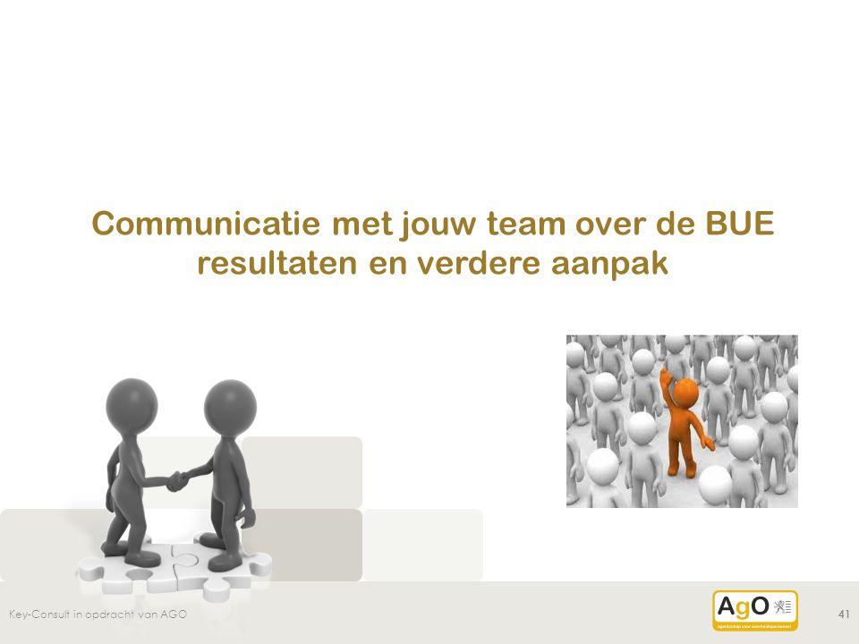 Communicatie met jouw team over de BUE resultaten en verdere aanpak