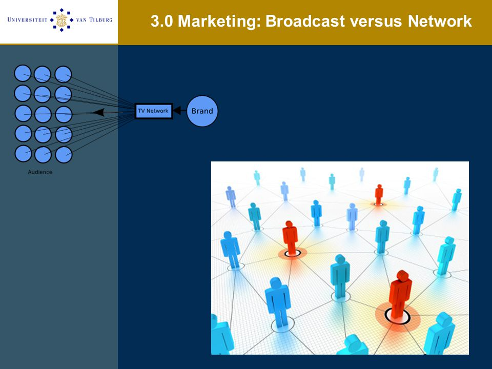 3.0 Marketing: Broadcast versus Network
