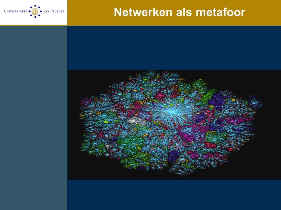 Netwerken als metafoor