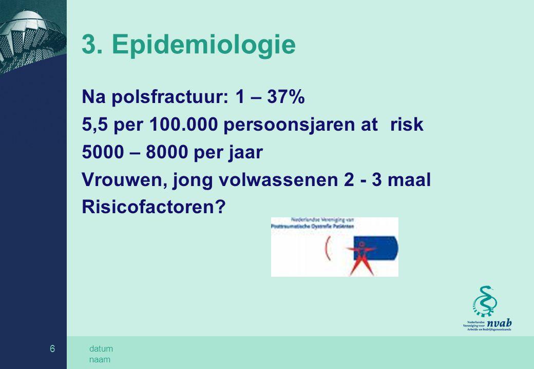 3. Epidemiologie Na polsfractuur: 1 – 37%