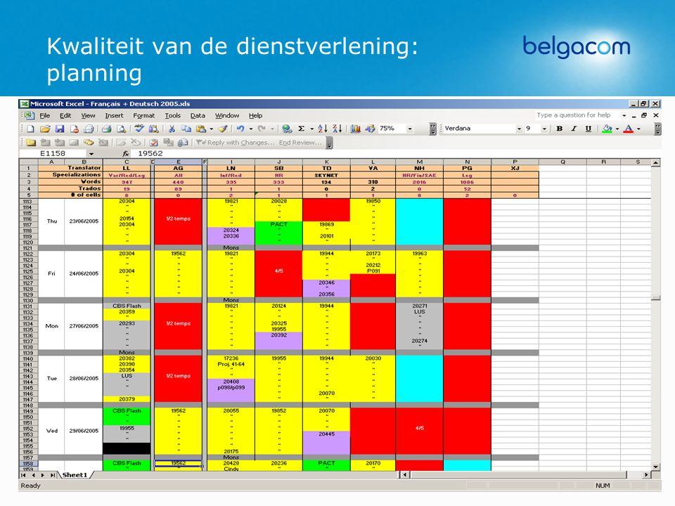 Kwaliteit van de dienstverlening: planning
