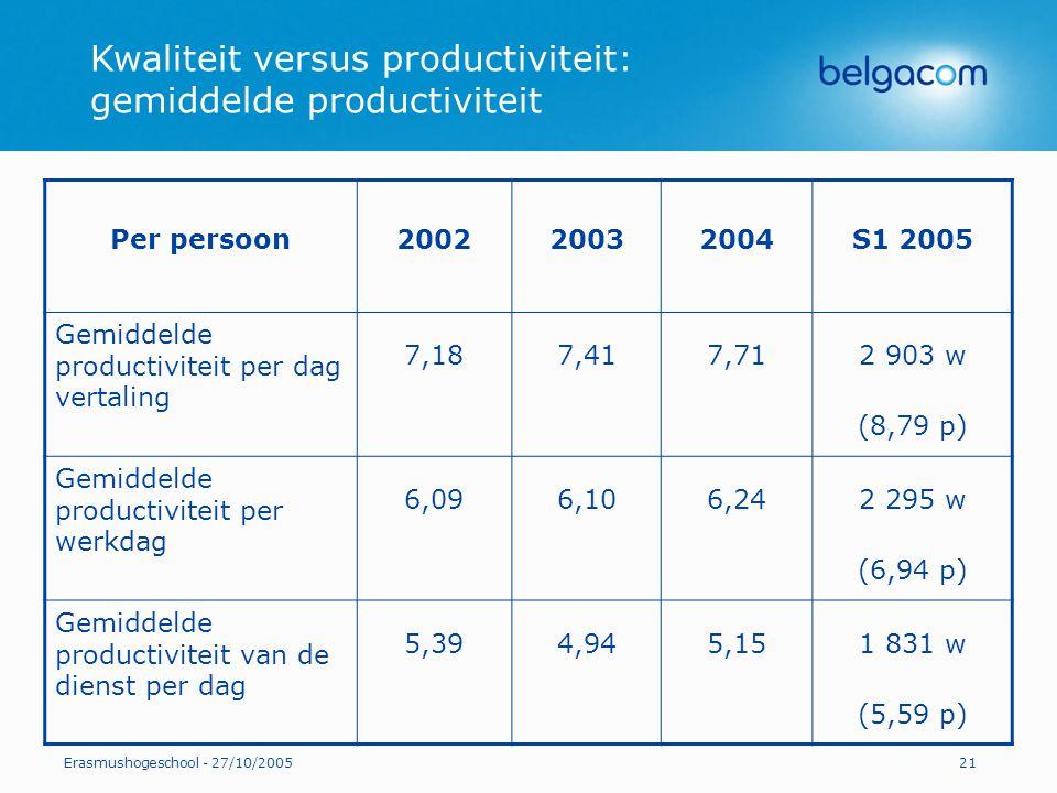 Kwaliteit versus productiviteit: gemiddelde productiviteit