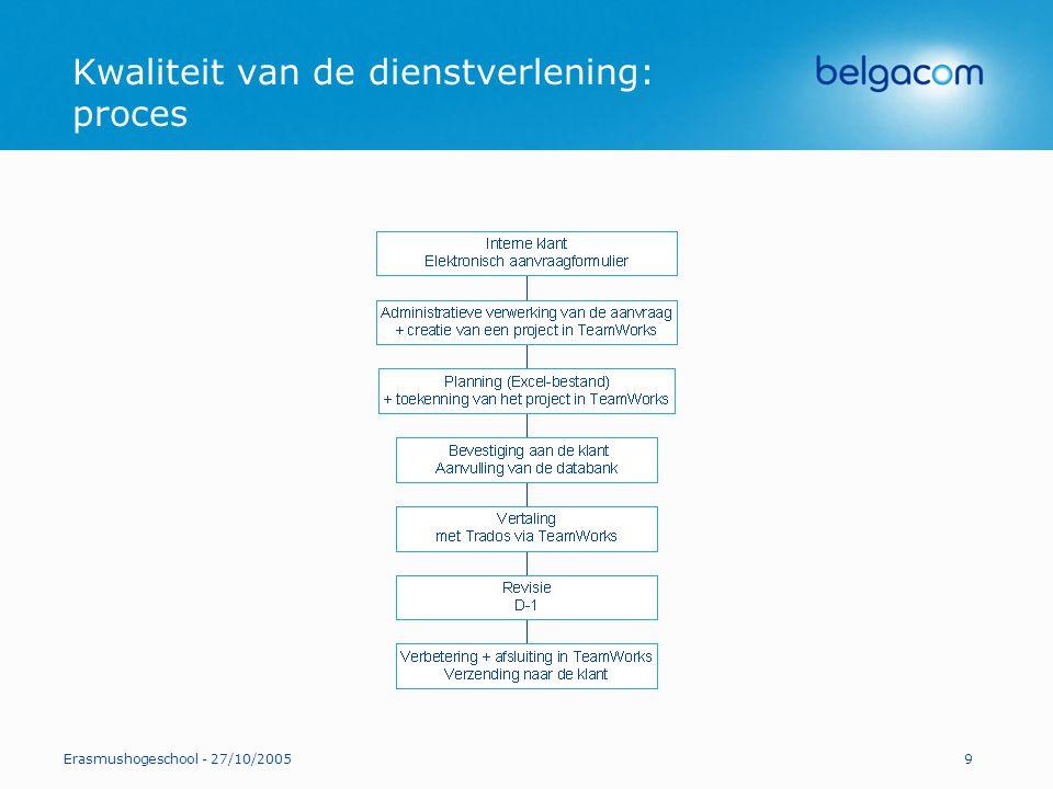 Kwaliteit van de dienstverlening: proces