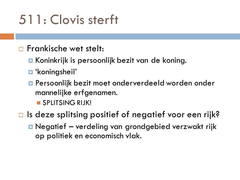 511: Clovis sterft Frankische wet stelt: